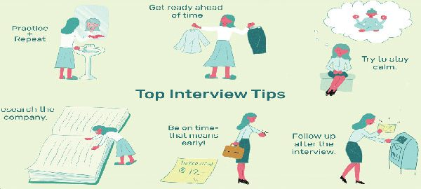 7 Interview Tips That Will Help You Get Hired | Ethiopian Reporter Jobs | Ethiojobs