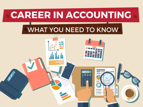 A Detailed Look At A Career in Accounting | Ethiopian Reporter Jobs | Ethiojobs